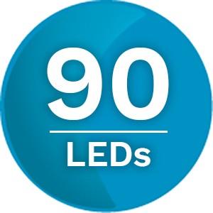 Cantidad de LEDs